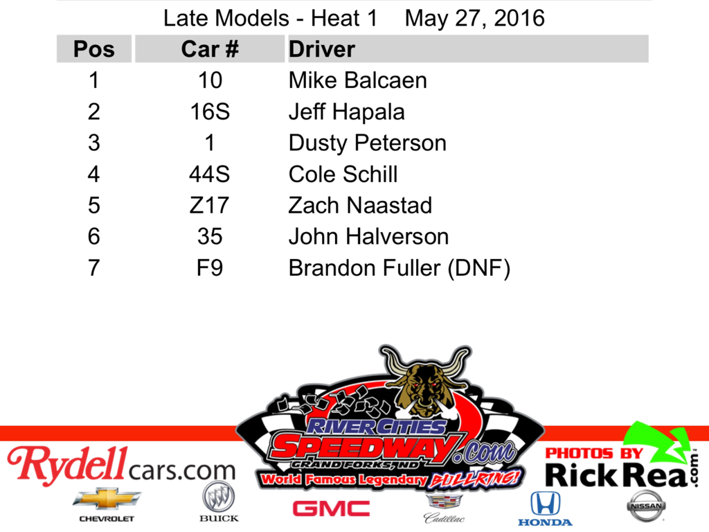 Mike Balcaen River Cities Speedway NLRA Late Model Race Results